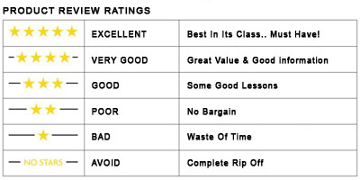 Summary of product ratings